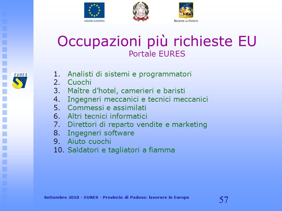 57 Occupazioni più richieste EU Portale EURES 1.Analisti di sistemi e programmatori 2.Cuochi 3.Maître dhotel, camerieri e baristi 4.Ingegneri meccanic