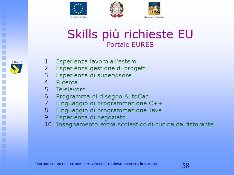 58 Skills più richieste EU Portale EURES 1.Esperienza lavoro allestero 2.Esperienza gestione di progetti 3.Esperienza di supervisore 4.Ricerca 5.Telel