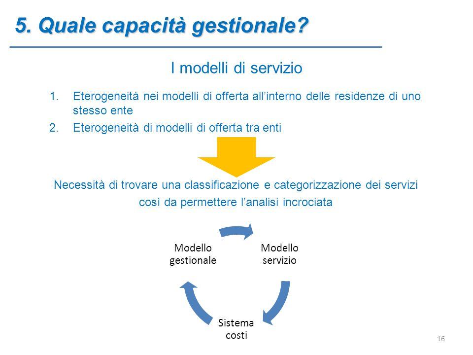 5. Quale capacità gestionale? I modelli di servizio 1.Eterogeneità nei modelli di offerta allinterno delle residenze di uno stesso ente 2.Eterogeneità