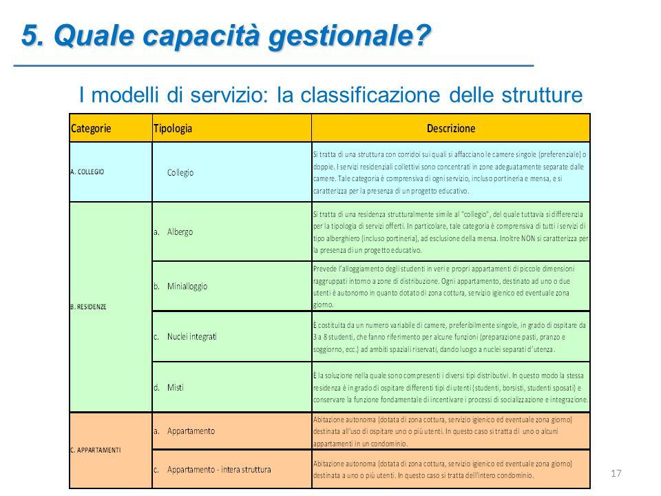 5. Quale capacità gestionale? I modelli di servizio: la classificazione delle strutture 17