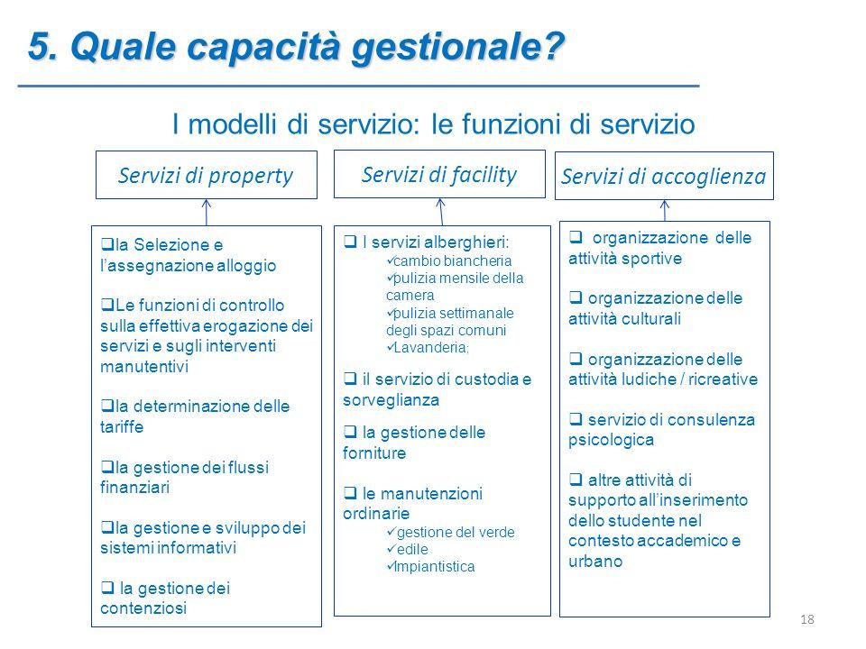 5. Quale capacità gestionale? I modelli di servizio: le funzioni di servizio Servizi di property Servizi di facility Servizi di accoglienza I servizi