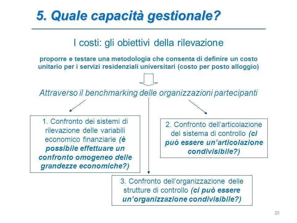 5. Quale capacità gestionale? I costi: gli obiettivi della rilevazione 1. Confronto dei sistemi di rilevazione delle variabili economico finanziarie (