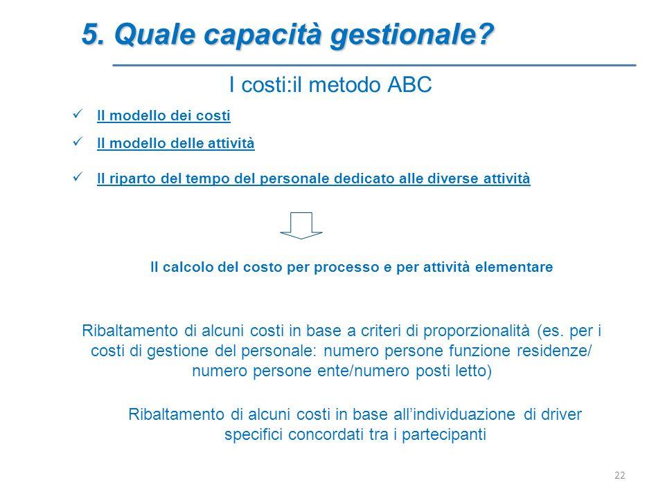 5. Quale capacità gestionale? I costi:il metodo ABC Il modello dei costi Il modello delle attività Il calcolo del costo per processo e per attività el