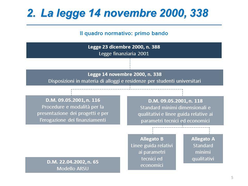 2.La legge 14 novembre 2000, 338 Il quadro normativo: primo bando 02 D.M. 09.05.2001, n. 116 Procedure e modalità per la presentazione dei progetti e