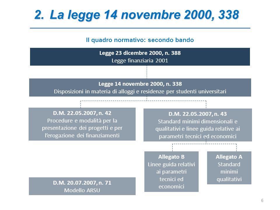 2.La legge 14 novembre 2000, 338 Il quadro normativo: secondo bando 04 D.M. 22.05.2007, n. 42 Procedure e modalità per la presentazione dei progetti e
