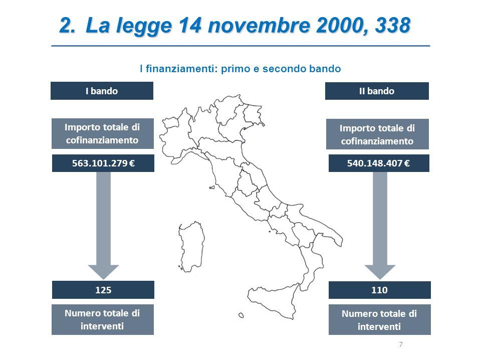 2.La legge 14 novembre 2000, 338 563.101.279 125 Numero totale di interventi Importo totale di cofinanziamento I bando 540.148.407 110 Numero totale d