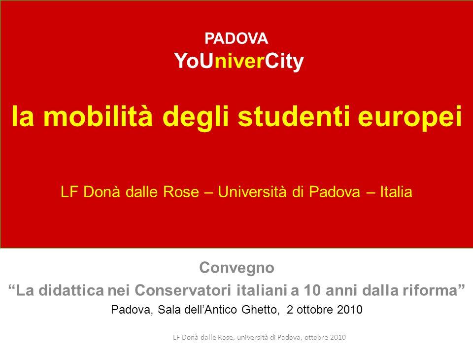 PADOVA YoUniverCity la mobilità degli studenti europei LF Donà dalle Rose – Università di Padova – Italia Convegno La didattica nei Conservatori itali