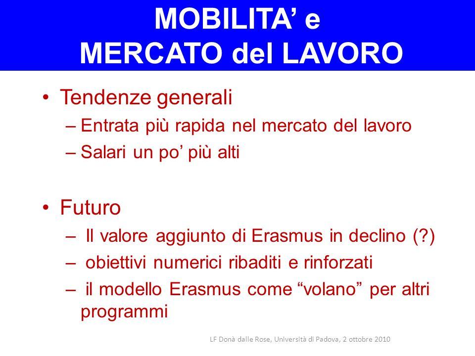 MOBILITA e MERCATO del LAVORO Tendenze generali –Entrata più rapida nel mercato del lavoro –Salari un po più alti Futuro – Il valore aggiunto di Erasm