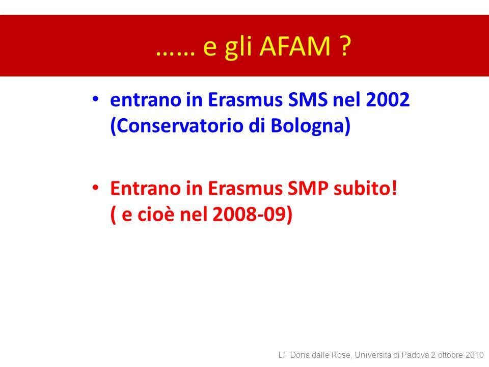 …… e gli AFAM ? entrano in Erasmus SMS nel 2002 (Conservatorio di Bologna) Entrano in Erasmus SMP subito! ( e cioè nel 2008-09) LF Donà dalle Rose, Un