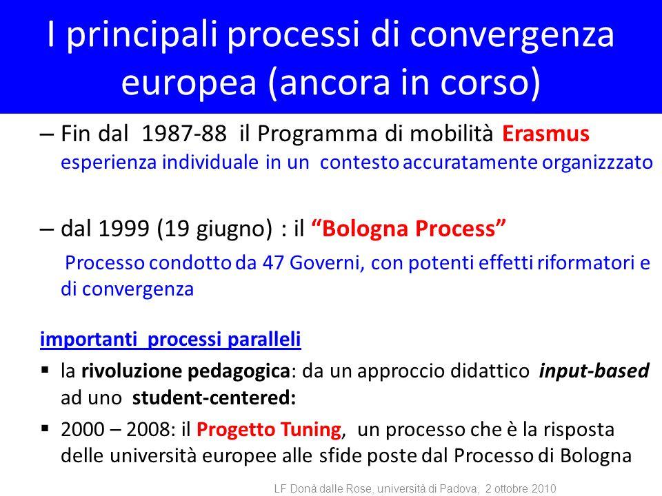 I principali processi di convergenza europea (ancora in corso) – Fin dal 1987-88 il Programma di mobilità Erasmus esperienza individuale in un contest