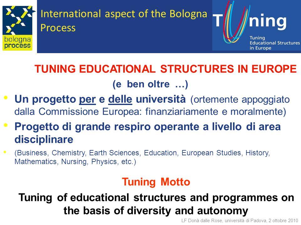 TUNING EDUCATIONAL STRUCTURES IN EUROPE (e ben oltre …) Un progetto per e delle università (ortemente appoggiato dalla Commissione Europea: finanziari
