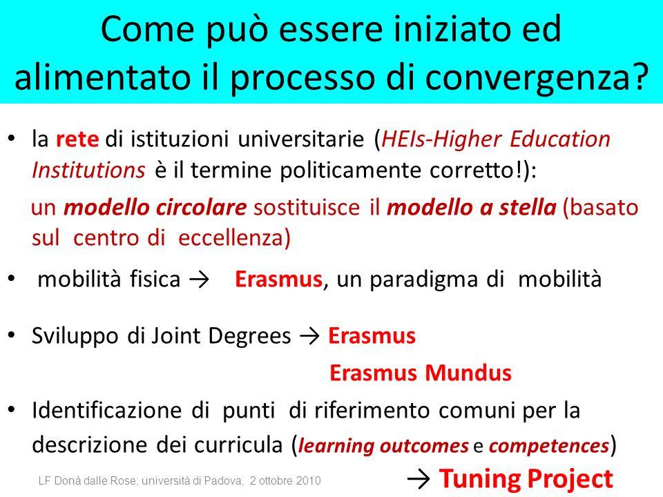 Come può essere iniziato ed alimentato il processo di convergenza? la rete di istituzioni universitarie (HEIs-Higher Education Institutions è il termi