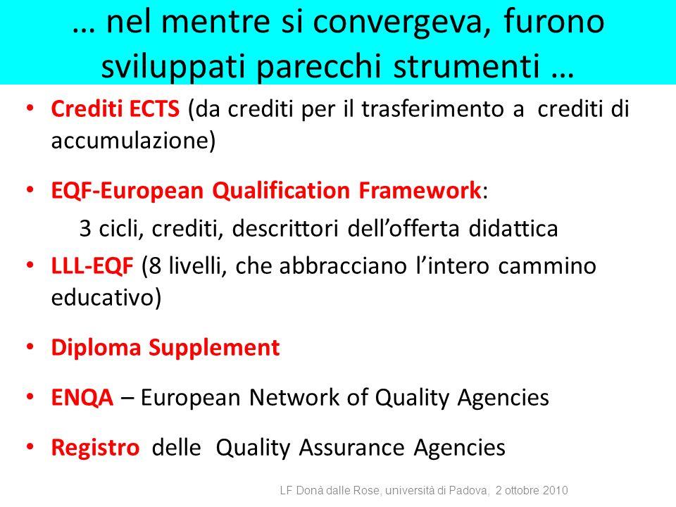 Il Processo di Bologna Una stagione di riforme in 47 paesi: 1999-2010 La forza del processo risiede nella loro cooperazione volontaria al fine di creare la EHEA – European Higher Education Area Obiettivi e strumenti: la nuova struttura dei titoli, lo European Qualification Framework (EQF), la Assicurazione della Qualità (quality assurance - QA), lECTS, il Diploma Supplement, … dovrebbero essere attuati in una maniera coerente e compatibile LF Donà dalle Rose, università di Padova, 2 ottobre 2010