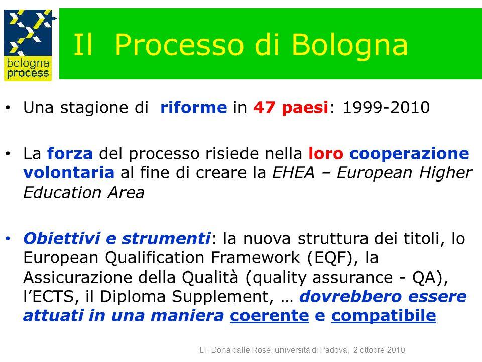 Il Processo di Bologna Una stagione di riforme in 47 paesi: 1999-2010 La forza del processo risiede nella loro cooperazione volontaria al fine di crea