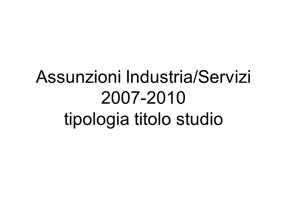 Assunzioni Industria/Servizi 2007-2010 tipologia titolo studio