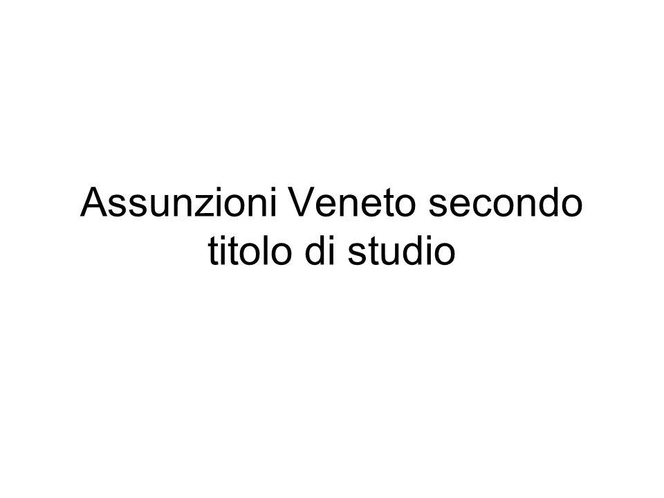 Assunzioni Veneto secondo titolo di studio