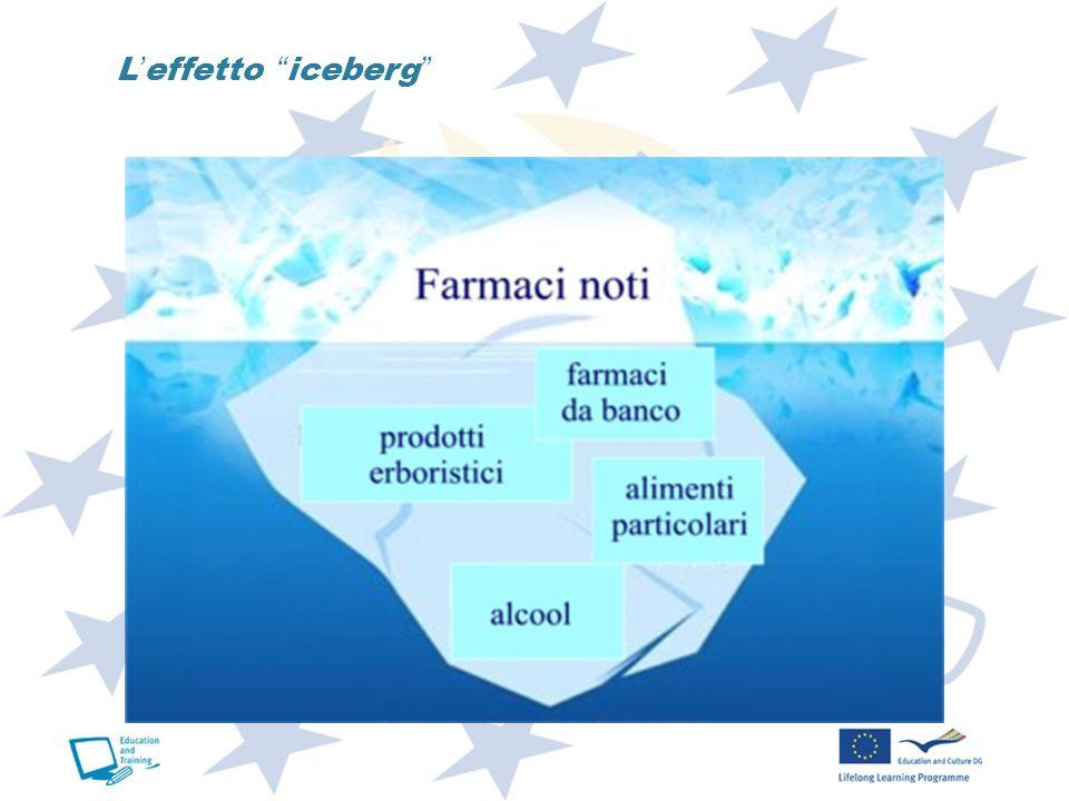 L effetto iceberg
