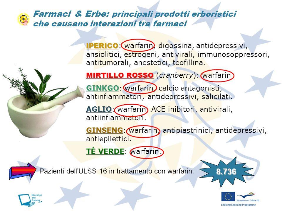 Farmaci & Erbe: principali prodotti erboristici che causano interazioni tra farmaci IPERICO IPERICO : warfarin, digossina, antidepressivi, ansiolitici