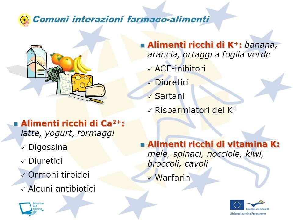 Comuni interazioni farmaco-alimenti Alimenti ricchi di K + : Alimenti ricchi di K + : banana, arancia, ortaggi a foglia verde ACE-inibitori Diuretici