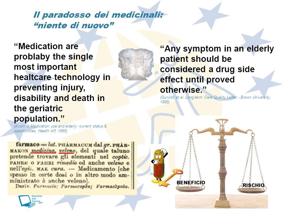 I limiti della terapia farmacologica nellanziano… Evidenze scientifiche Farmaci non appropriati Alterazioni Fisiologiche Politerapie Interazioni farmaci Aderenza terapia Reazioni avverse