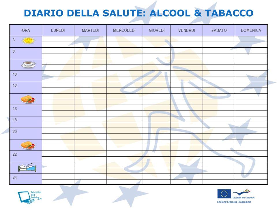 ORALUNEDIMARTEDIMERCOLEDIGIOVEDIVENERDISABATODOMENICA 6 8 10 12 16 18 20 22 24 DIARIO DELLA SALUTE: ALCOOL & TABACCO