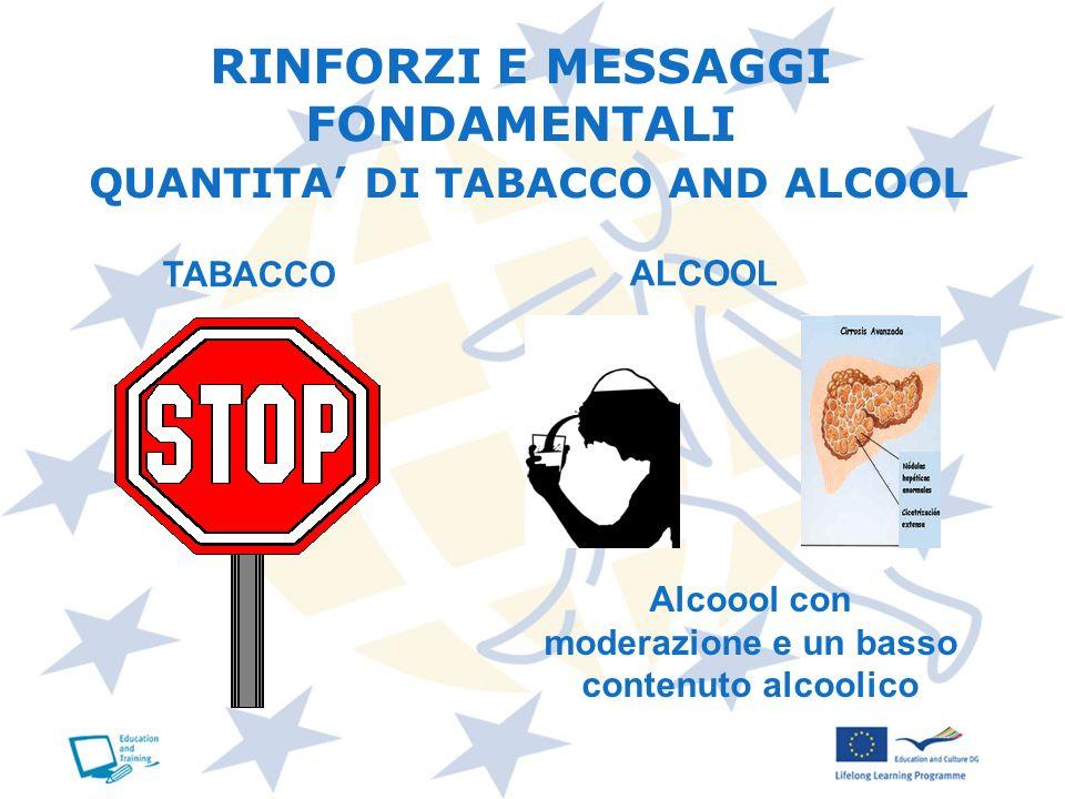 TABACCO ALCOOL Alcoool con moderazione e un basso contenuto alcoolico RINFORZI E MESSAGGI FONDAMENTALI QUANTITA DI TABACCO AND ALCOOL