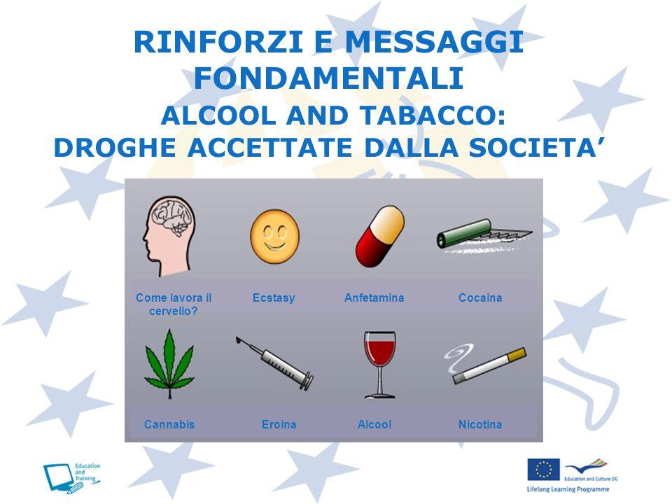 RINFORZI E MESSAGGI FONDAMENTALI ALCOOL AND TABACCO: DROGHE ACCETTATE DALLA SOCIETA Come lavora il cervello? EcstasyAnfetaminaCocaina CannabisEroinaAl