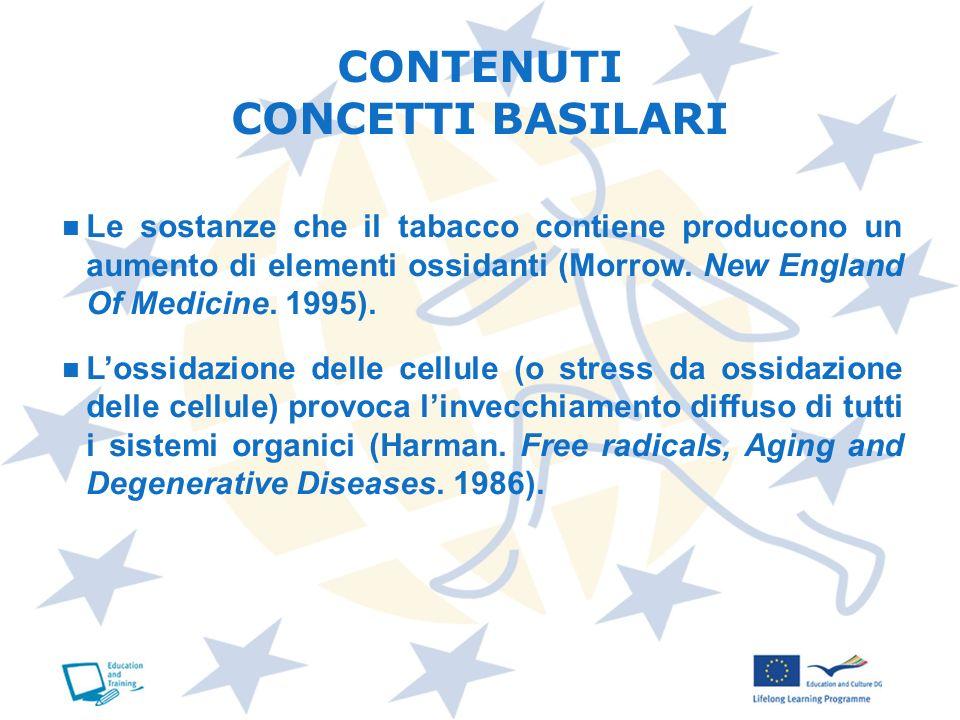 Le sostanze che il tabacco contiene producono un aumento di elementi ossidanti (Morrow. New England Of Medicine. 1995). Lossidazione delle cellule (o