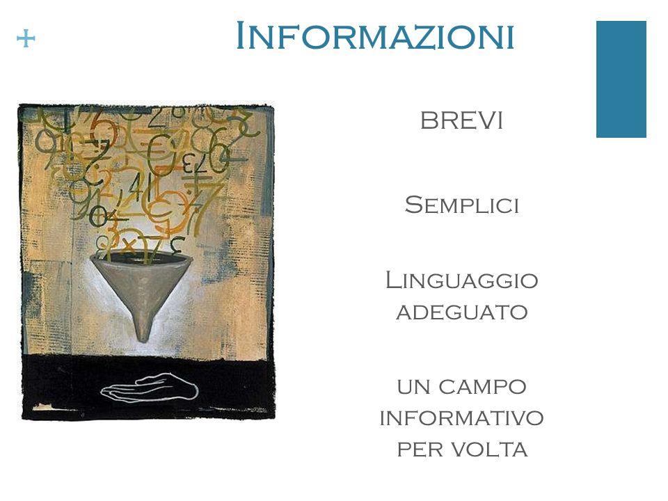+ Informazioni BREVI Semplici Linguaggio adeguato un campo informativo per volta