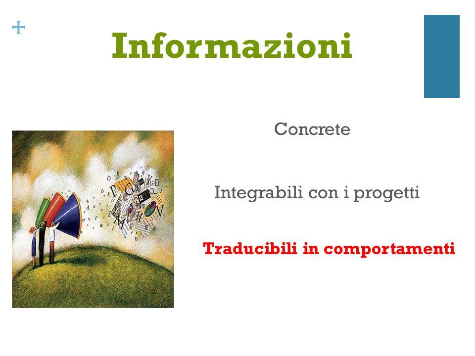 + Traducibili in comportamenti Integrabili con i progetti Concrete Informazioni