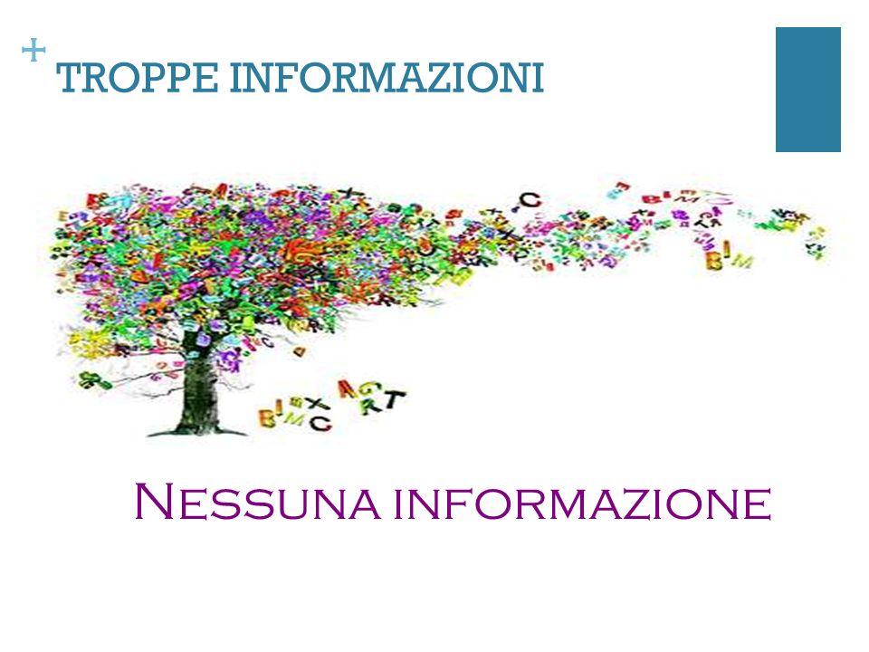 + Nessuna informazione TROPPE INFORMAZIONI