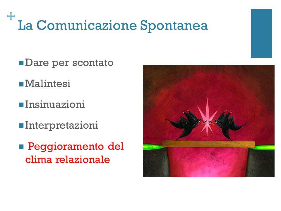 + OBIETTIVI La Comunicazione Professionale Consapevole si caratterizza per la presenza di
