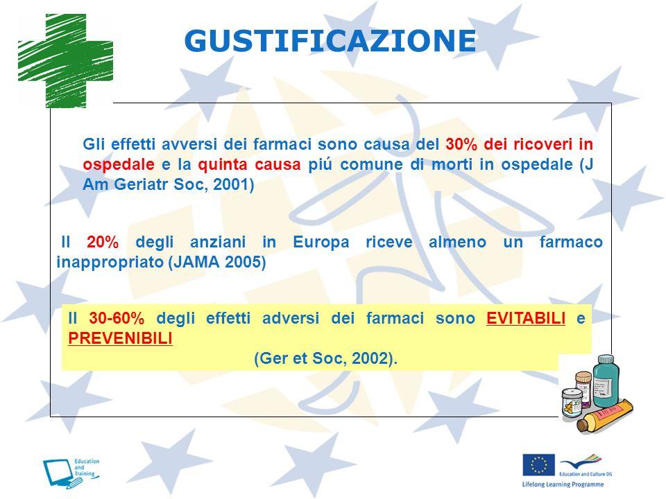 Il 20% degli anziani in Europa riceve almeno un farmaco inappropriato (JAMA 2005) Il 30-60% degli effetti adversi dei farmaci sono EVITABILI e PREVENI
