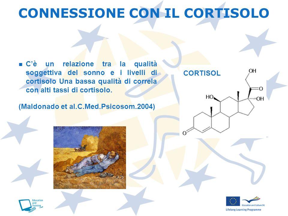 Cè un relazione tra la qualità soggettiva del sonno e i livelli di cortisolo Una bassa qualità di correla con alti tassi di cortisolo. (Maldonado et a