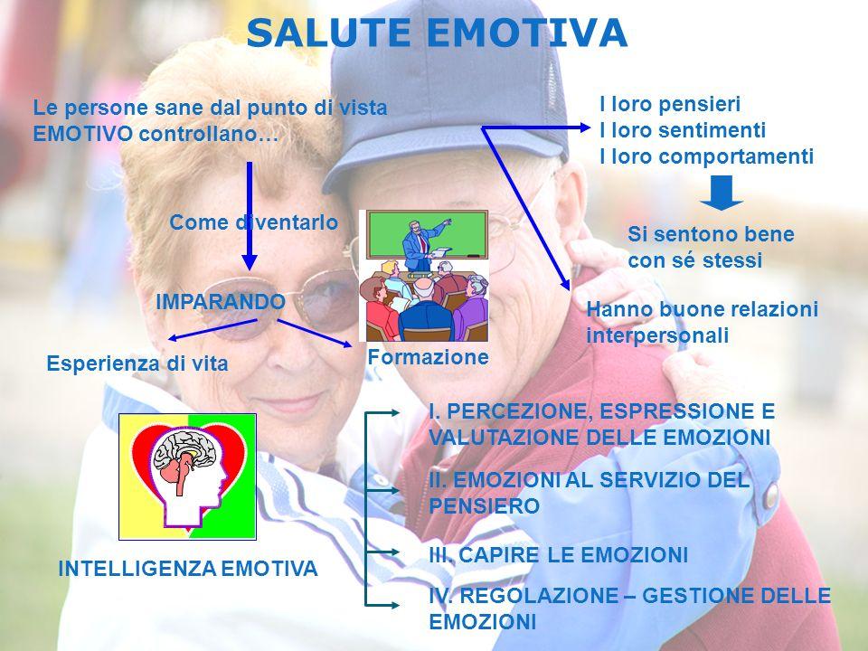 Le persone sane dal punto di vista EMOTIVO controllano… I loro pensieri I loro sentimenti I loro comportamenti Hanno buone relazioni interpersonali Si