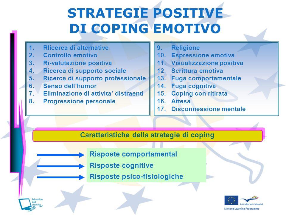Caratteristiche della strategie di coping Risposte comportamental Risposte cognitive Risposte cognitive Risposte psico-fisiologiche STRATEGIE POSITIVE