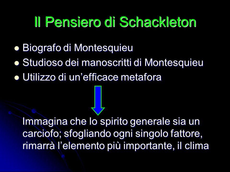 Il Pensiero di Schackleton Biografo di Montesquieu Studioso dei manoscritti di Montesquieu Utilizzo di unefficace metafora Immagina che lo spirito gen