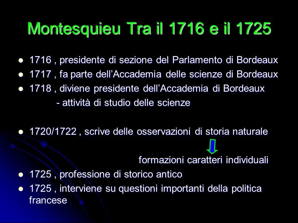 Montesquieu Tra il 1716 e il 1725 1716, presidente di sezione del Parlamento di Bordeaux 1717, fa parte dellAccademia delle scienze di Bordeaux 1718,