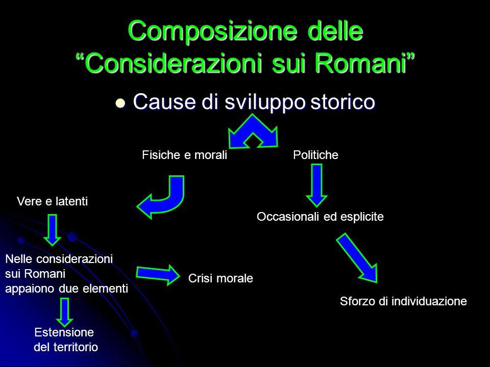 Composizione delle Considerazioni sui Romani Cause di sviluppo storico Fisiche e morali Vere e latenti Nelle considerazioni sui Romani appaiono due el