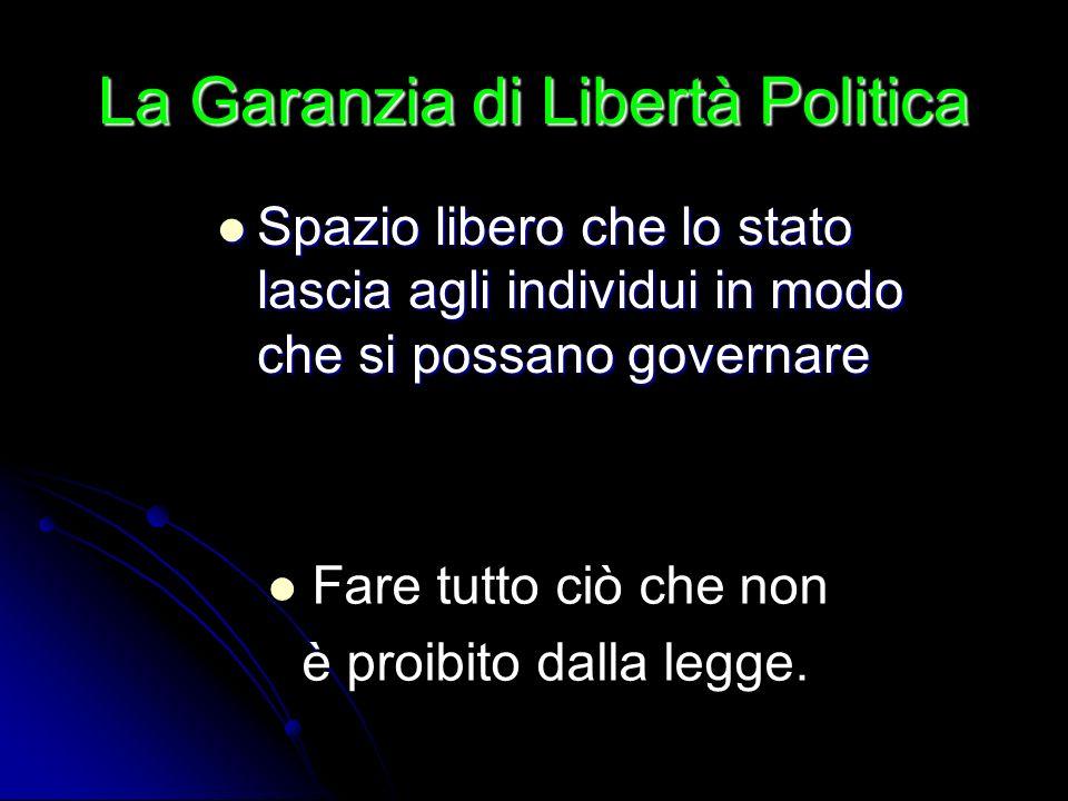 La Garanzia di Libertà Politica Spazio libero che lo stato lascia agli individui in modo che si possano governare Fare tutto ciò che non è proibito da