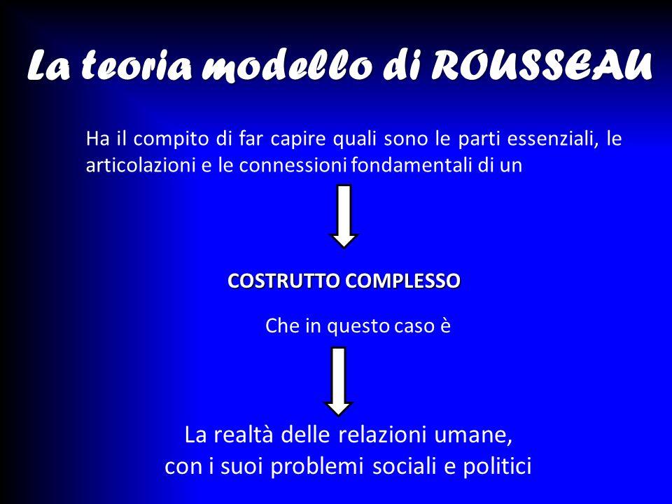La teoria modello di ROUSSEAU Ha il compito di far capire quali sono le parti essenziali, le articolazioni e le connessioni fondamentali di un Che in