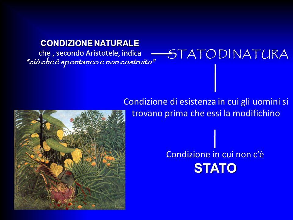STATO DI NATURA CONDIZIONE NATURALE che, secondo Aristotele, indica ciò che è spontaneo e non costruito Condizione in cui non cèSTATO Condizione di es
