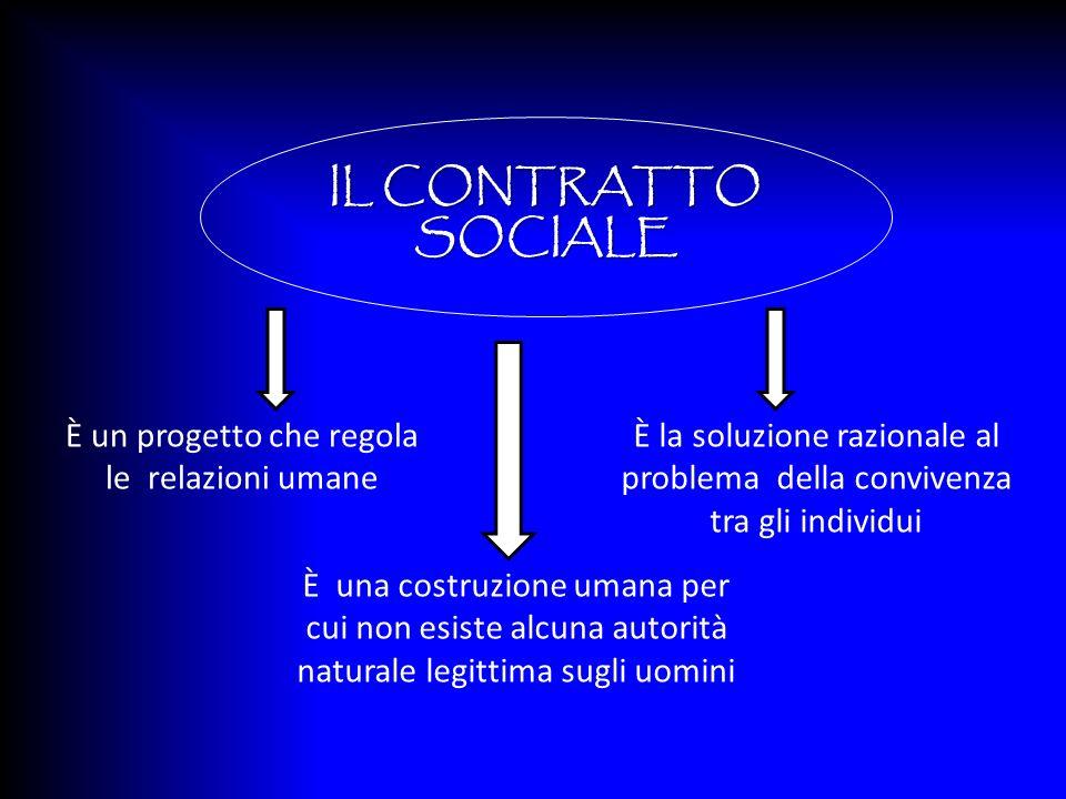 IL CONTRATTO SOCIALE È una costruzione umana per cui non esiste alcuna autorità naturale legittima sugli uomini È la soluzione razionale al problema d