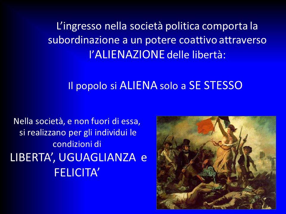 Lingresso nella società politica comporta la subordinazione a un potere coattivo attraverso l ALIENAZIONE delle libertà: Il popolo si ALIENA solo a SE