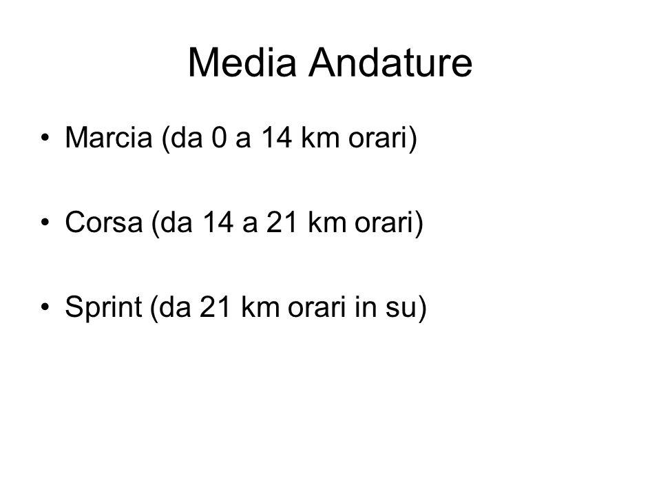 Media Andature Marcia (da 0 a 14 km orari) Corsa (da 14 a 21 km orari) Sprint (da 21 km orari in su)