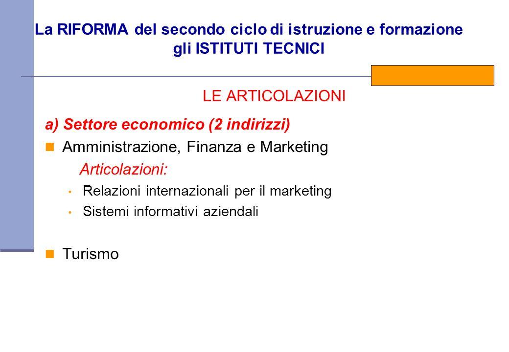 La RIFORMA del secondo ciclo di istruzione e formazione gli ISTITUTI TECNICI LE ARTICOLAZIONI a) Settore economico (2 indirizzi) Amministrazione, Finanza e Marketing Articolazioni: Relazioni internazionali per il marketing Sistemi informativi aziendali Turismo
