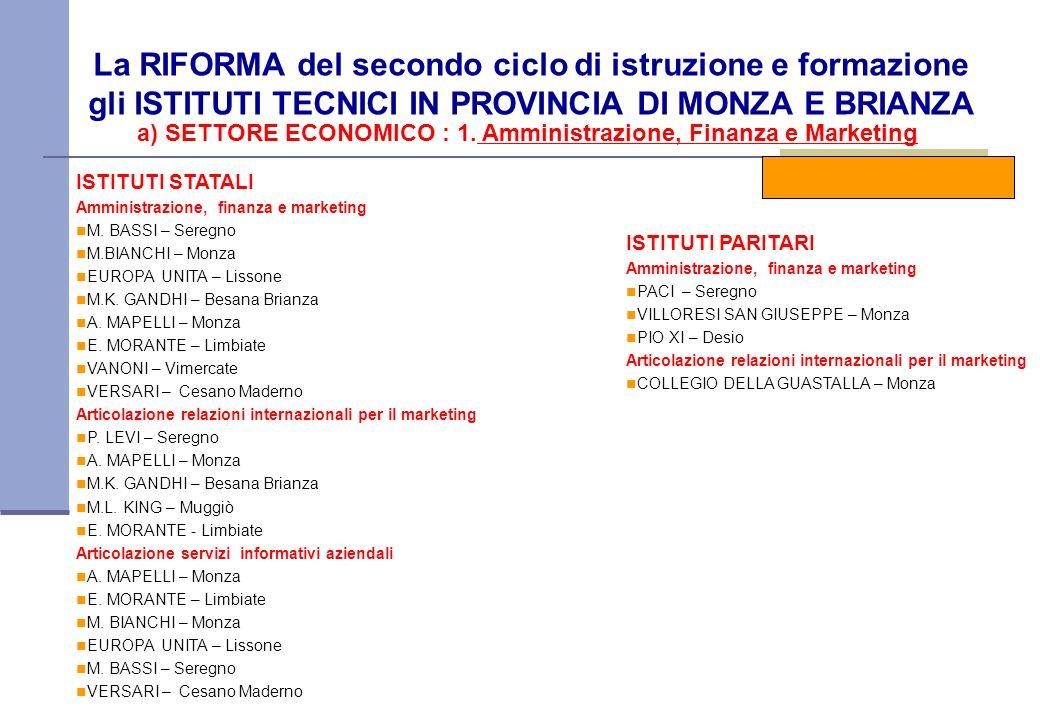 La RIFORMA del secondo ciclo di istruzione e formazione gli ISTITUTI TECNICI IN PROVINCIA DI MONZA E BRIANZA a) SETTORE ECONOMICO : 1.
