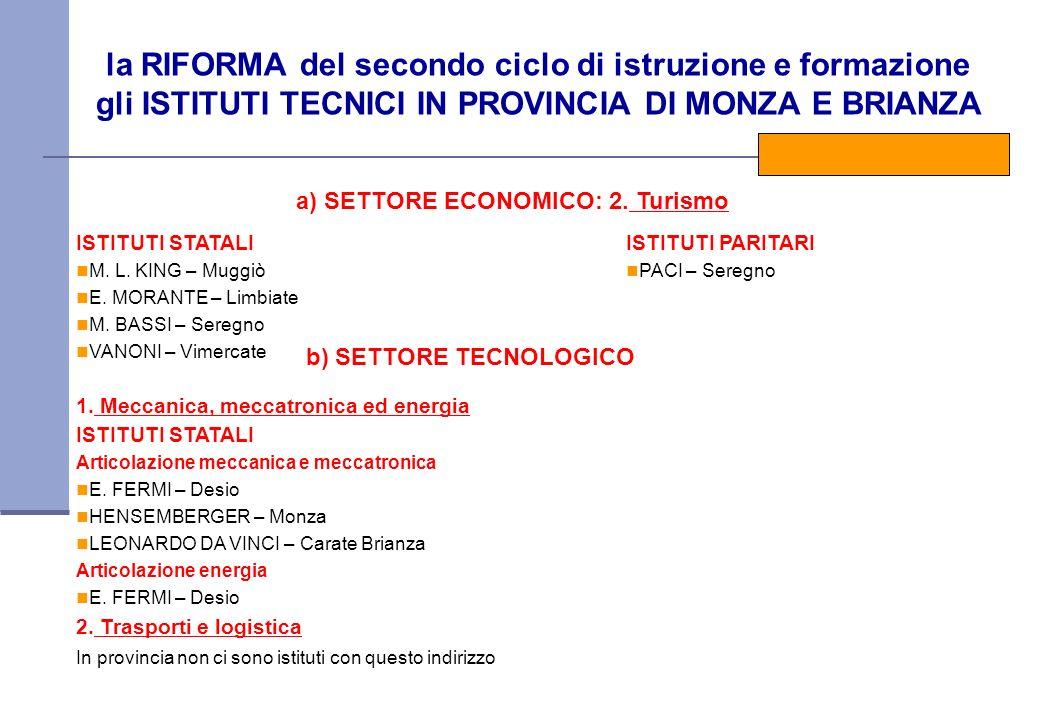 la RIFORMA del secondo ciclo di istruzione e formazione gli ISTITUTI TECNICI IN PROVINCIA DI MONZA E BRIANZA a) SETTORE ECONOMICO: 2.