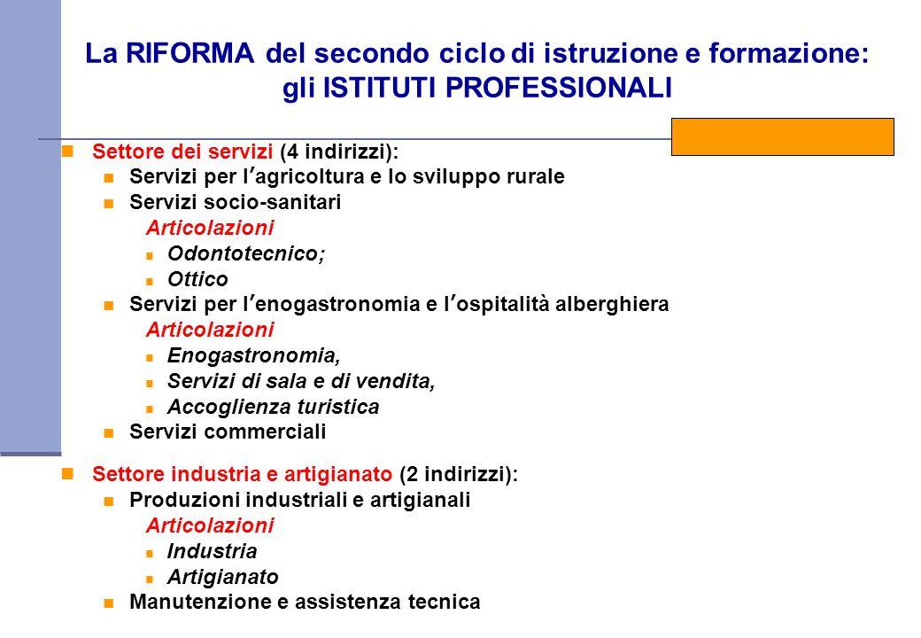 La RIFORMA del secondo ciclo di istruzione e formazione: gli ISTITUTI PROFESSIONALI Settore dei servizi (4 indirizzi): Servizi per lagricoltura e lo s