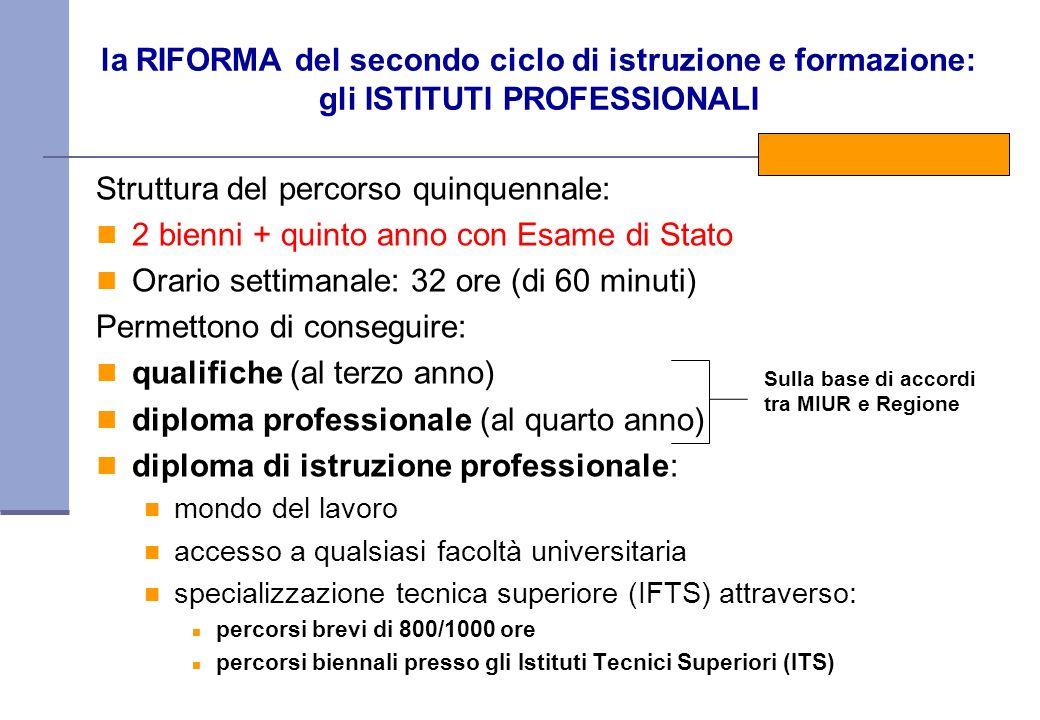 la RIFORMA del secondo ciclo di istruzione e formazione: gli ISTITUTI PROFESSIONALI Struttura del percorso quinquennale: 2 bienni + quinto anno con Es